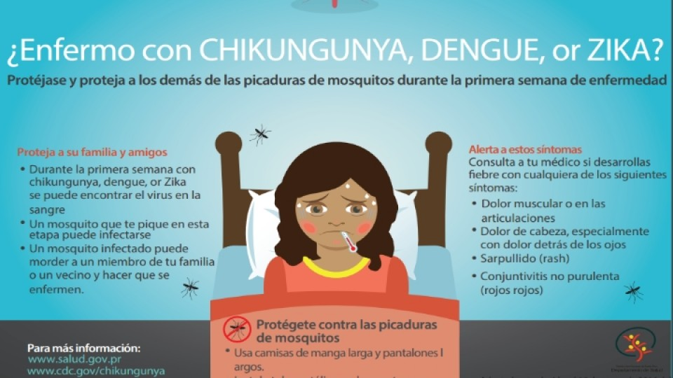 Enfermo con Chikungunya, Dengue o Zika (3)_001